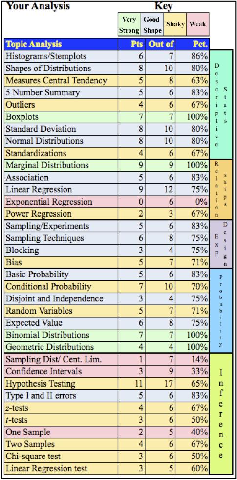 stu schwartz the accumulation function homework answers